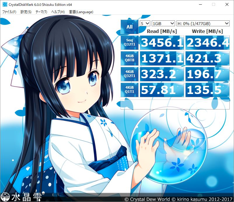 Samsung 970 PRO 512GB CrystalDiskMark 6.0.0でのベンチマーク